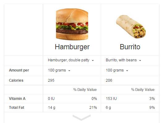 googlesearch hamburguesavsburrito