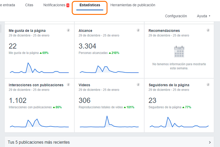Analizar tu página de Facebook con Facebook Insight